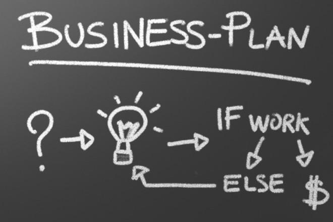Производственный план в бизнес-плане.